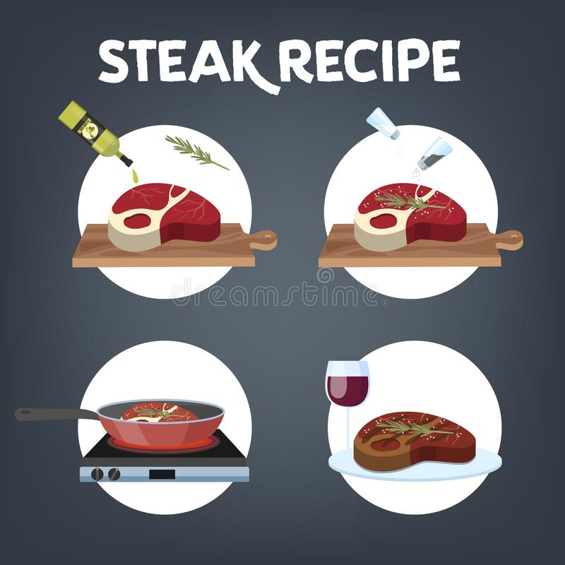 How to cook steak recipe. Homemade meat vector illustration
