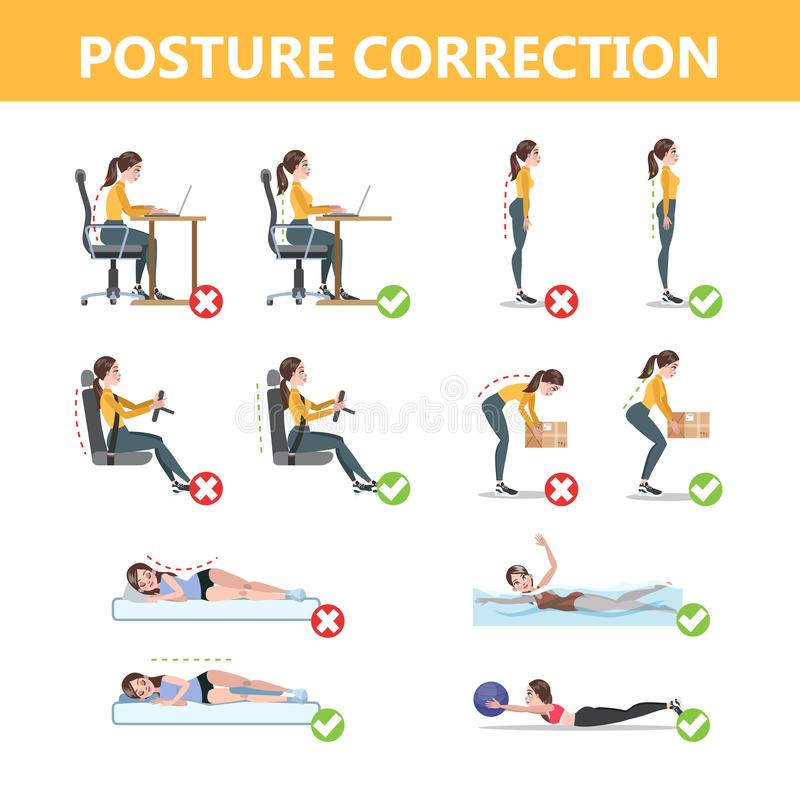 How to correct posture infographic. Incorrect pose vector illustration