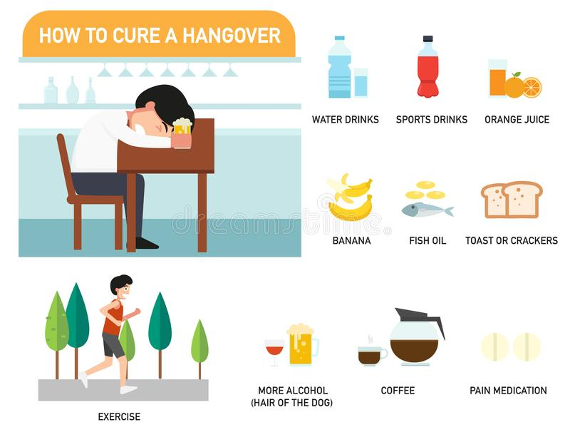How to cure a hangover infographics.illustration. vector illustration