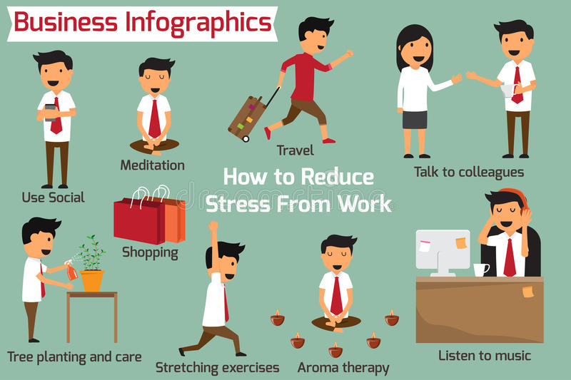 How to eliminate or reduce stress at work. business infographics vector illustration. vector illustration