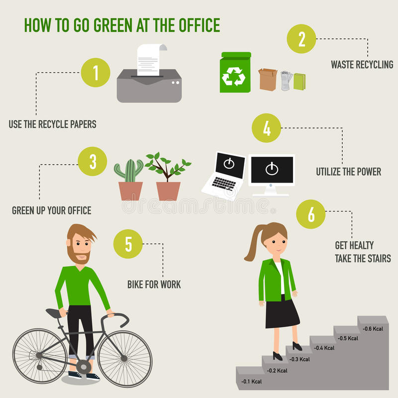 How to go green at the office infographics