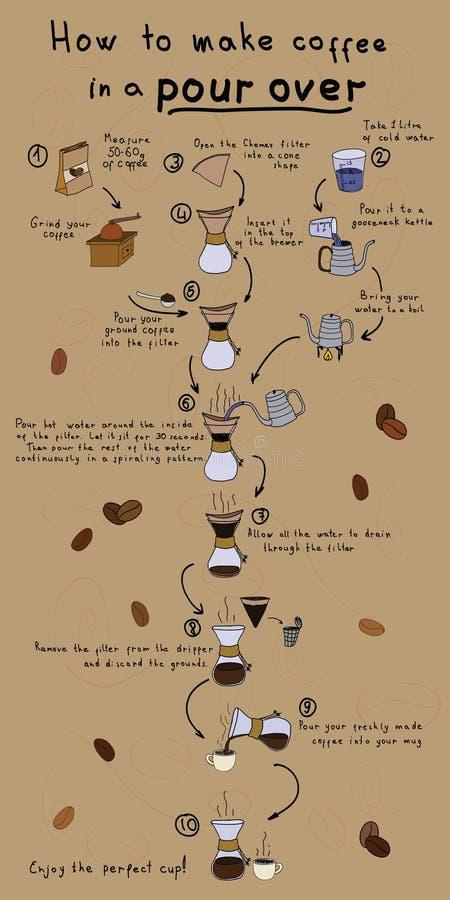 Chemex Coffee Grind Coffee Drinker