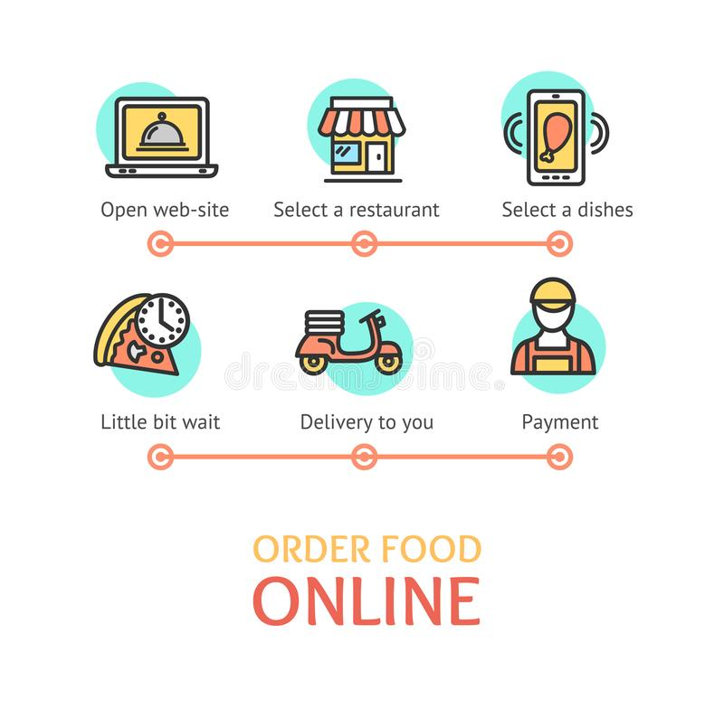 How to Order Food Online Banner Card. Vector stock illustration