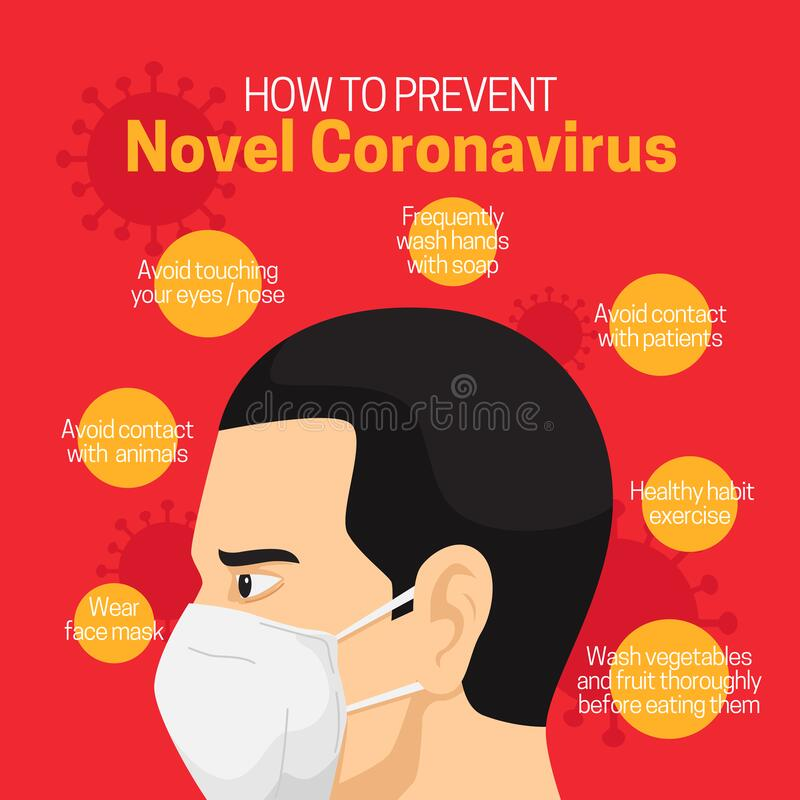 Free How To Prevent Novel Coronavirus Infographic Poster Background Design With Man Wearing Face Masker Vector Flat Illustration Royalty Free Stock Images - 170822729