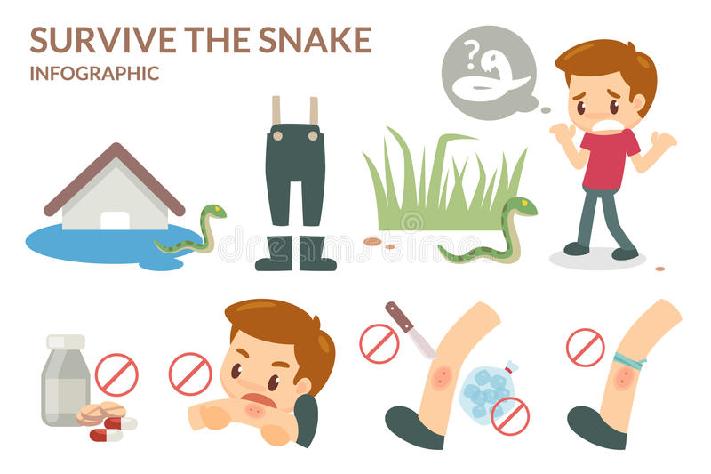 How to survive the snake. stock illustration