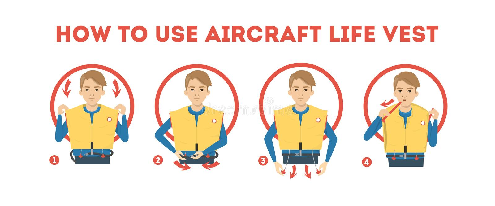 How to use airplane life jacket instruction. Demonstration vector illustration