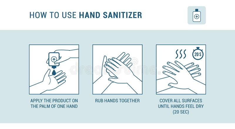 How to use hand sanitizer. Properly to clean and disinfect hands, medical infographic stock illustration