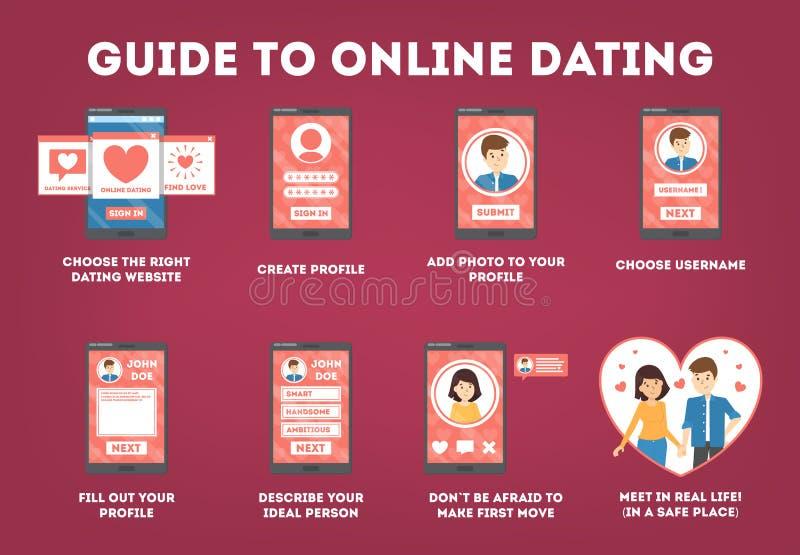 virtual dating app)
