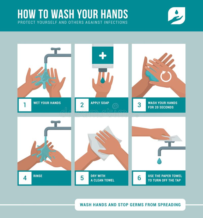 How to wash your hands. Personal hygiene, disease prevention and healthcare educational infographic: how to wash your hands properly step by step stock illustration