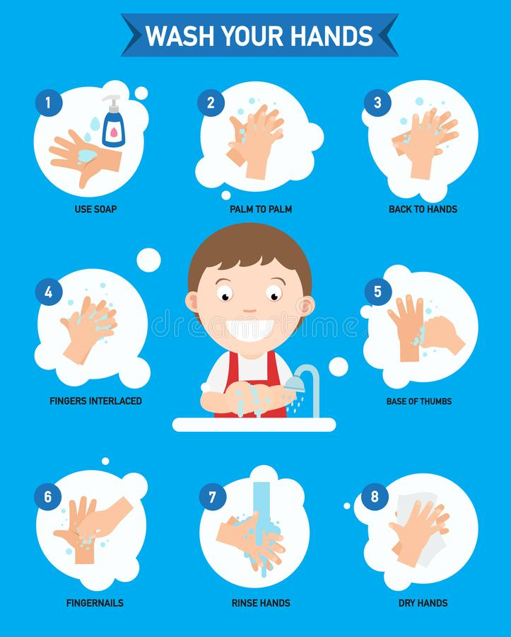 How to washing hands properly infographic. Vector illustration royalty free illustration