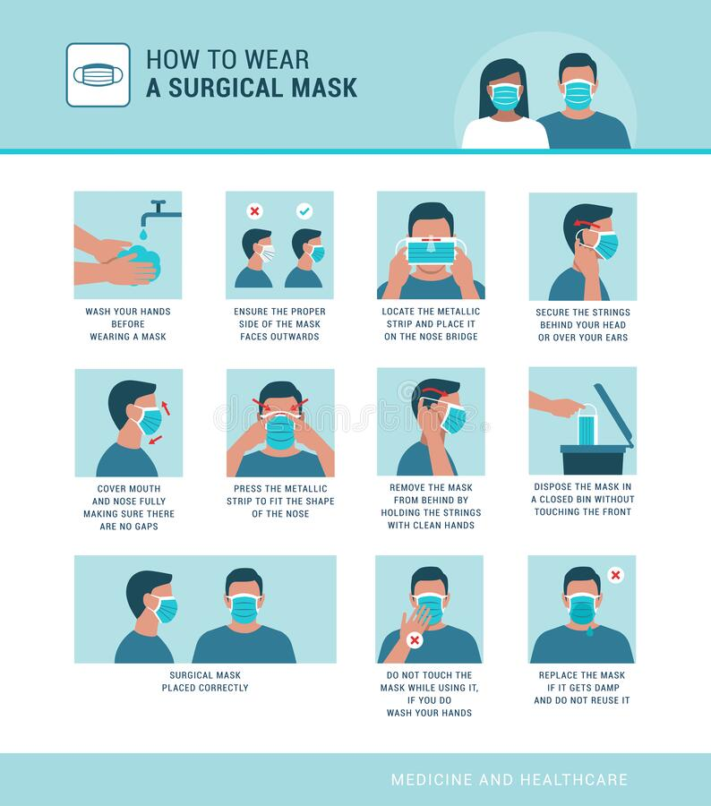 Free How To Wear A Surgical Mask Royalty Free Stock Images - 175280089