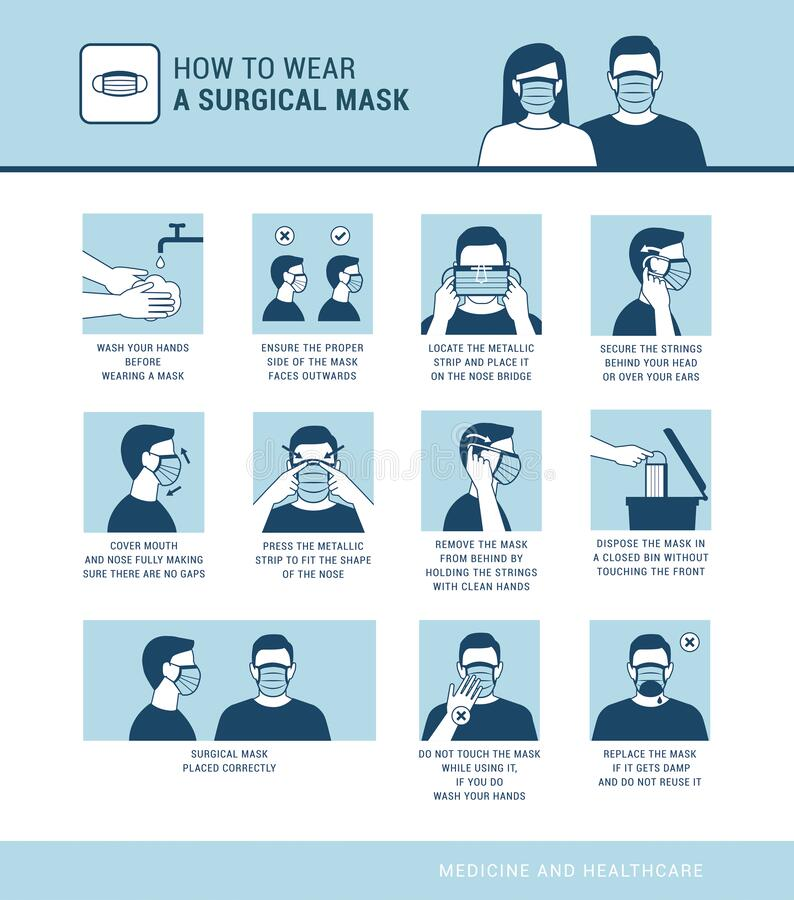 Free How To Wear A Surgical Mask Stock Photography - 175280172