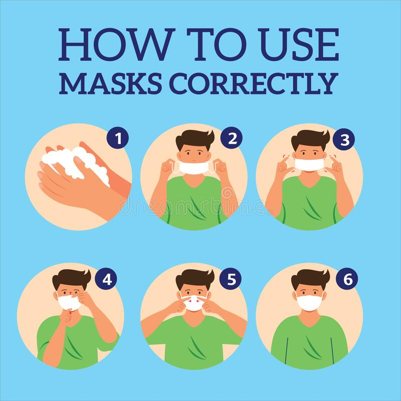 Free How To Wear A Surgical Mask Properly To Prevent Virus Vector Illustration. Dust Protection. Royalty Free Stock Photos - 185428628