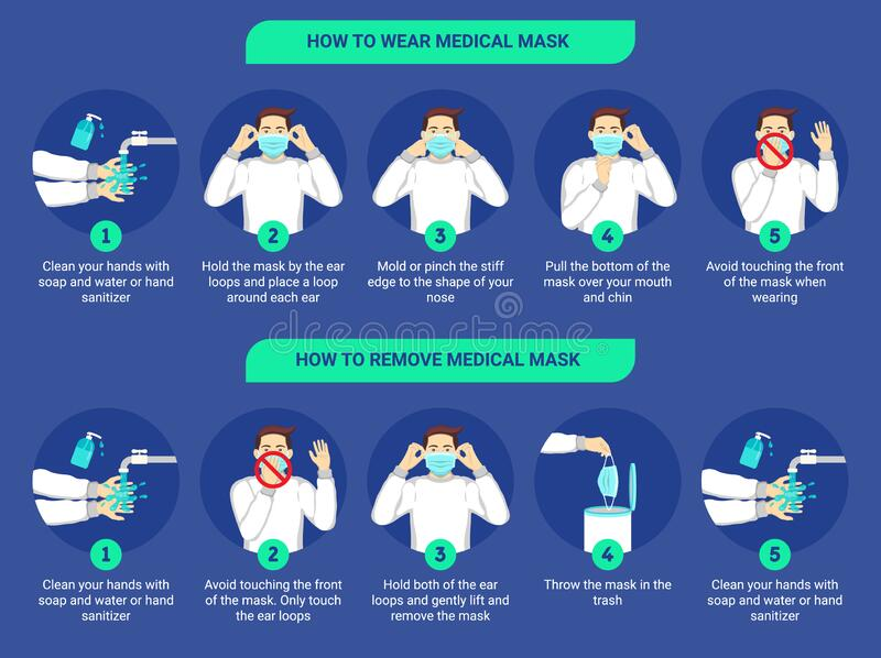 How to wear medical mask and How to remove medical mask properly. Step by step infographic illustration of how to wear and remove a surgical mask. Flat design royalty free illustration