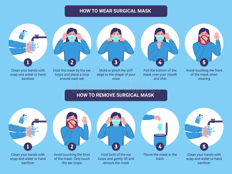 How to wear and remove surgical mask properly. Step by step infographic illustration of how to wear and how to remove a medical mask. Flat design illustration stock illustration