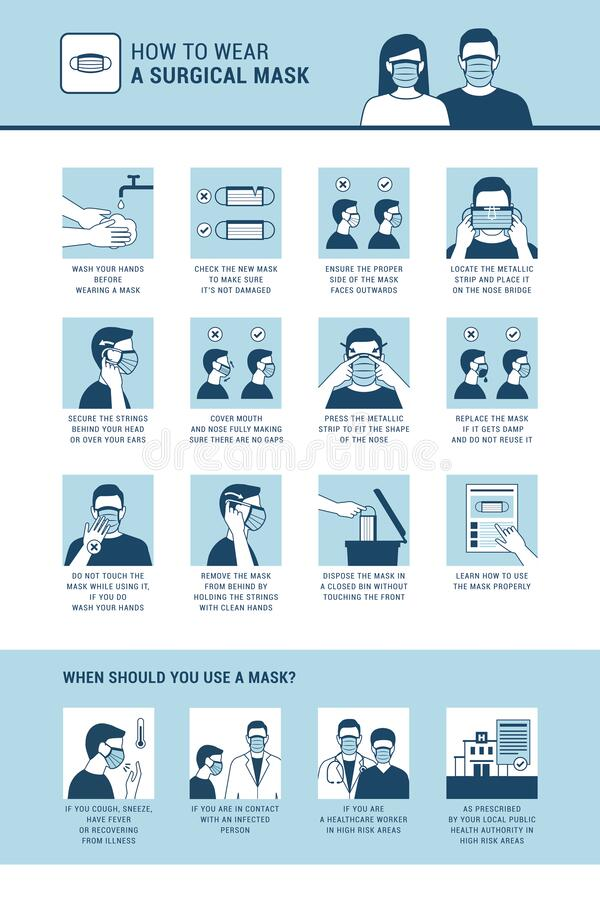 How to wear a surgical mask. Properly, virus outbreak prevention and pollution protection royalty free illustration