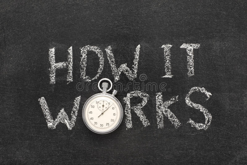 How it works watch. How it works phrase handwritten on chalkboard with vintage precise stopwatch used instead of O royalty free stock photography
