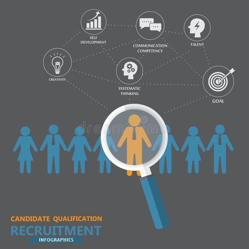 HR infographics royalty ilustracja