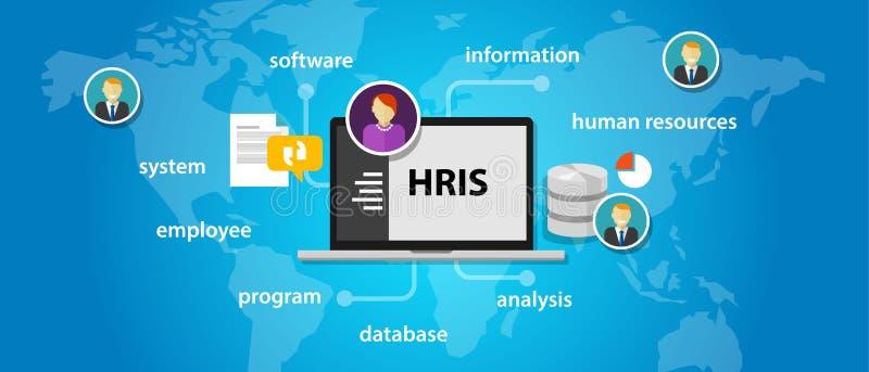 HRIS人力资源信息系统软件应用公司 向量例证