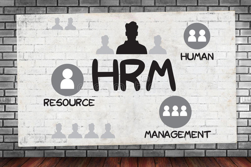 HRM Human Resource Management Strategy Planning Working HRM man. On brick wall and poster concept stock image