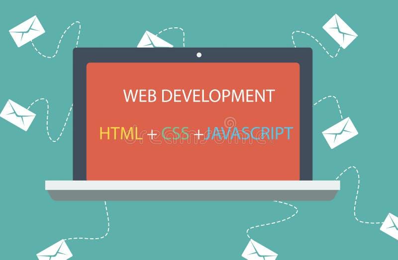 Html CSS Java语言 库存例证