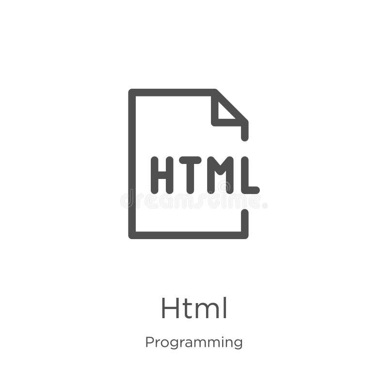 Code, Custom, Implementation, Management, Product Mobile App