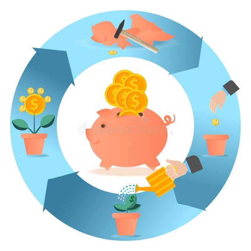 Hucha en la diversa acción El concepto de dinero del ahorro El concepto de la contribución del dinero Invierte y los depósitos ba ilustración del vector