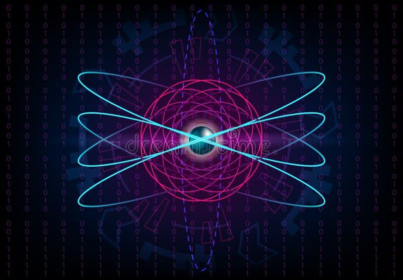 HUD atomu futurystyczny tło z elektronami, kruszcowy sedno ilustracja wektor