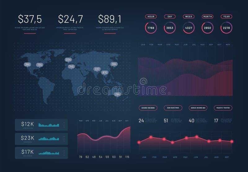 HUD Dashboard Infographicmalplaatje met moderne jaarlijkse statistiekengrafieken Cirkeldiagrammen, werkschema, financiën ui gradi stock illustratie