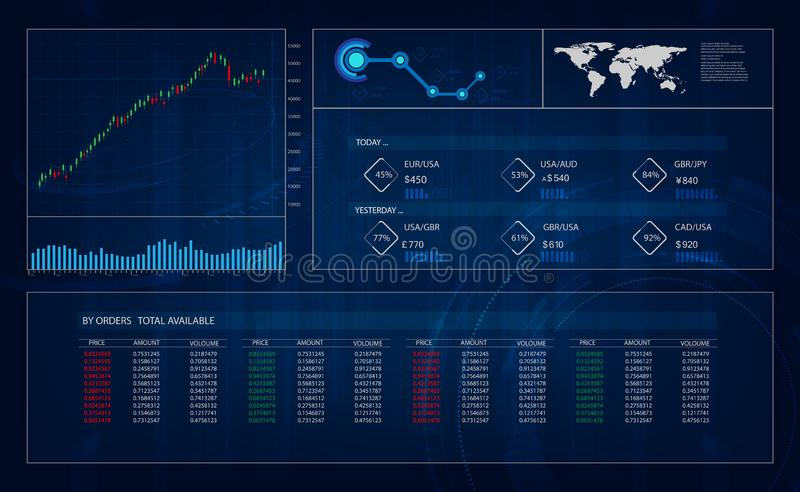 Hud gui interface, trading, great design for any purposes. Trading platform. Forex stock trade pattern. vector illustration. Hud gui interface, trading, great vector illustration