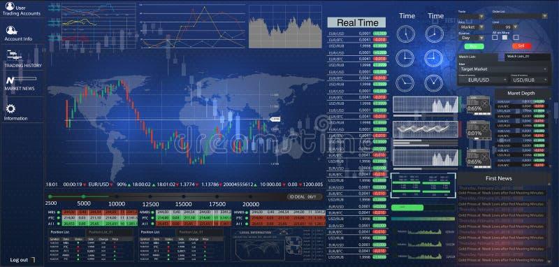 HUD UI για την επιχείρηση app Φουτουριστικό ενδιάμεσο με τον χρήστη HUD και στοιχεία Infographic Αφηρημένο εικονικό γραφικό ενδιά διανυσματική απεικόνιση