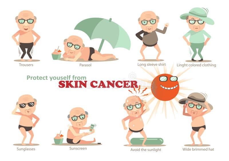 Hudcancer royaltyfri illustrationer