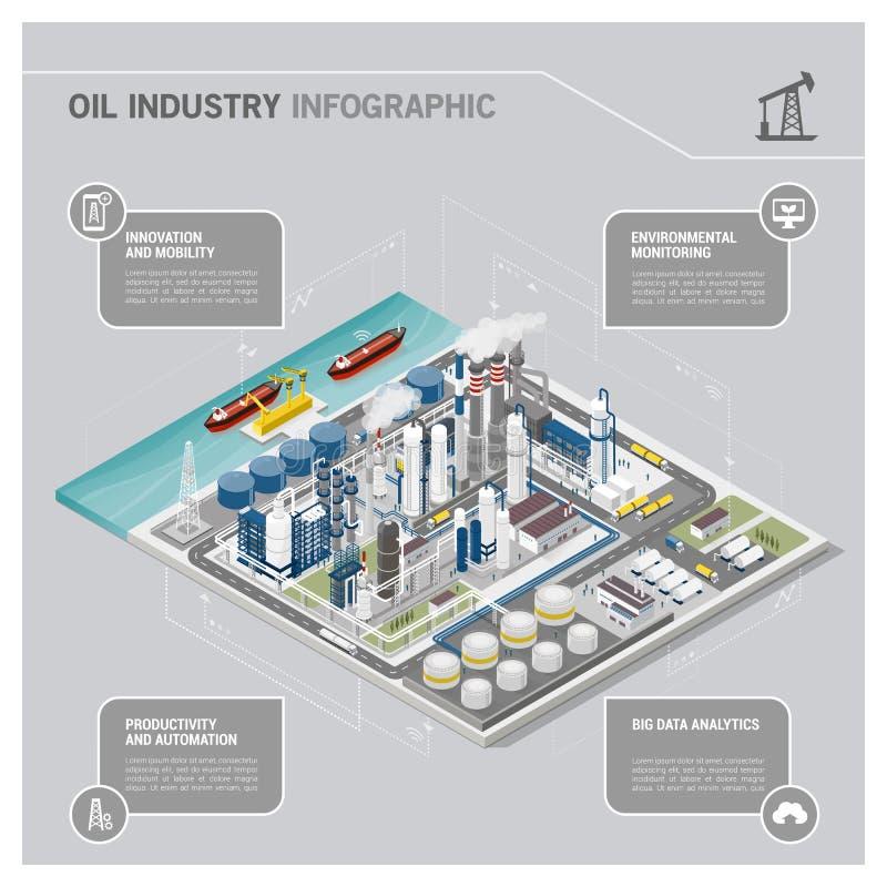 Huile et industrie du gaz et processus de fabrication infographic illustration stock