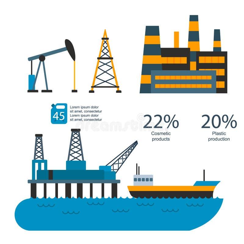 Huilez l'extraction infographic de pétrole de distribution de production de pétrole du monde de gaz de fabrication de vecteur d'i illustration libre de droits