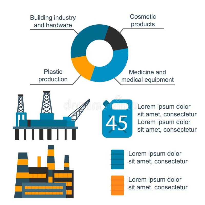Huilez l'extraction infographic de pétrole de distribution de production de pétrole du monde de gaz de fabrication de vecteur d'i illustration de vecteur