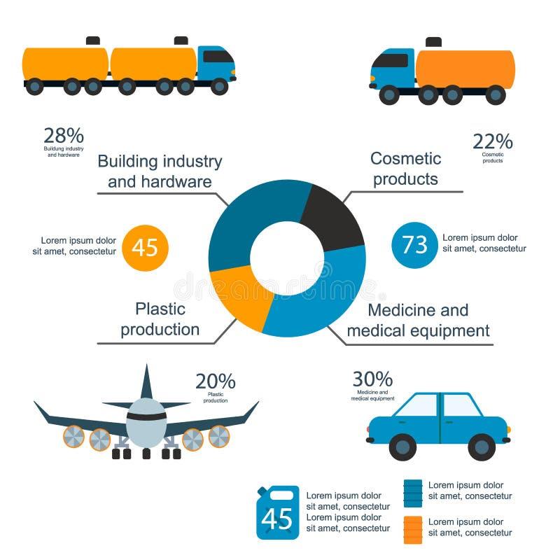 Huilez l'extraction infographic de pétrole de distribution de production de pétrole du monde de gaz de fabrication de vecteur d'i illustration stock