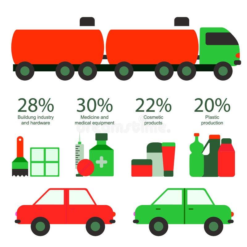 Huilez l'illustration infographic de vecteur d'extraction de pétrole de distribution de production mondiale de gaz de fabrication illustration de vecteur