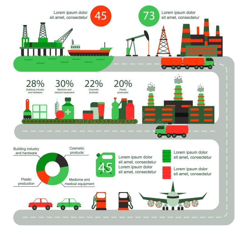 Huilez l'illustration infographic de vecteur d'extraction de pétrole de distribution de production mondiale de gaz de fabrication illustration libre de droits