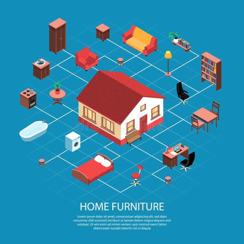 Huis Binnenlands Isometrisch Stroomschema vector illustratie