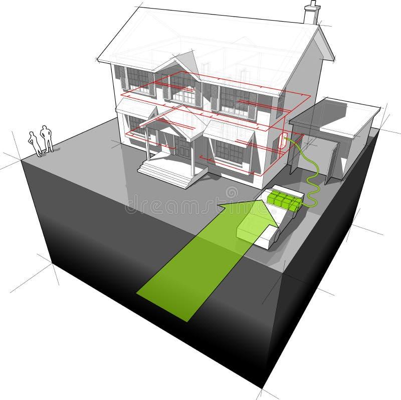 Huis dat met electrocar diagram wordt aangedreven stock illustratie