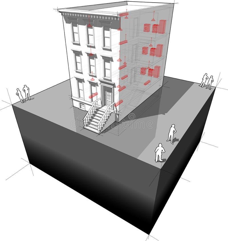 Huis in de stad met binnenlands toestellendiagram royalty-vrije illustratie