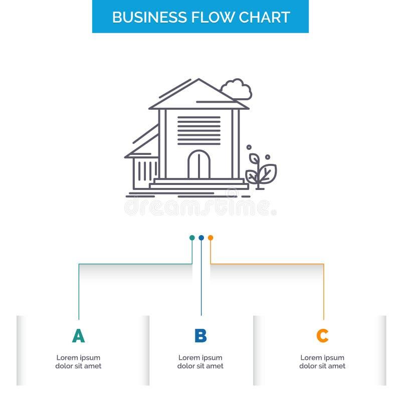 Huis, huis, Flat, de bouw, het Ontwerp bureau van de Bedrijfsstroomgrafiek met 3 Stappen Lijnpictogram voor Presentatie Achtergro vector illustratie