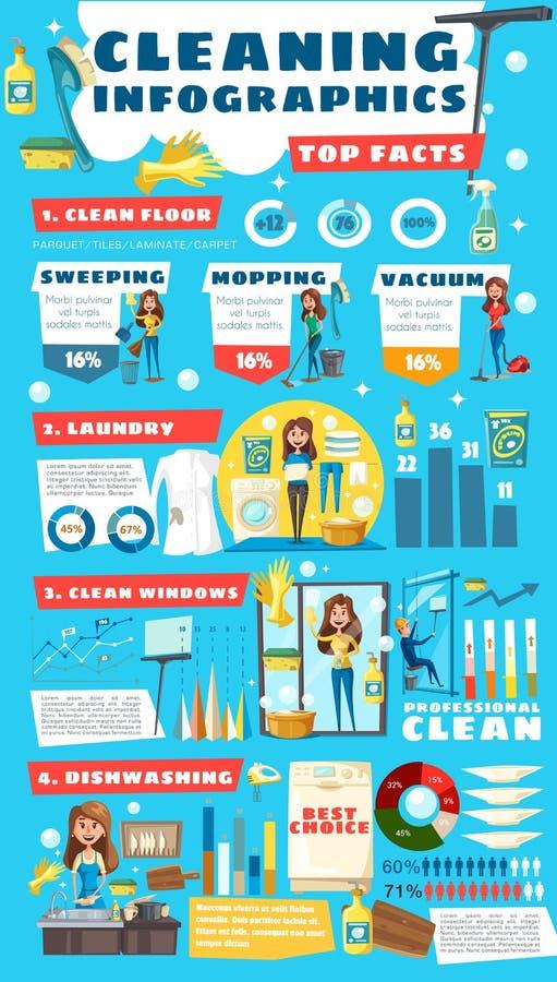 Huis het schoonmaken, de infographic feiten van de huisdienst vector illustratie
