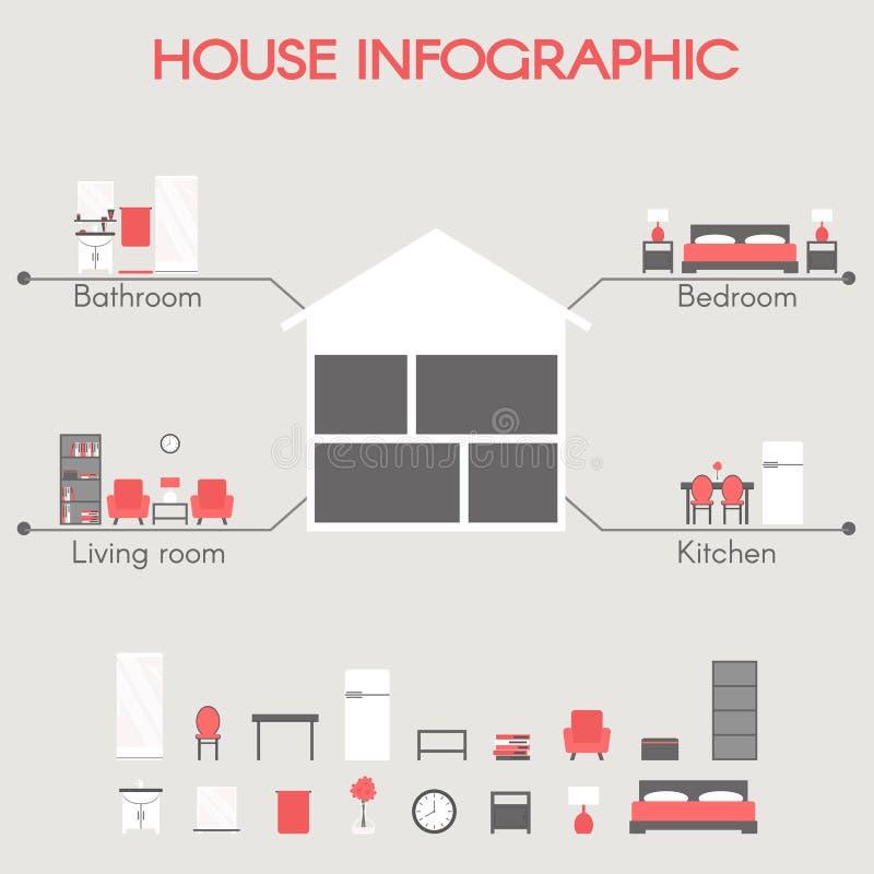 Huis Infographic royalty-vrije illustratie