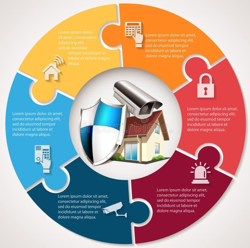 Huis met beschermingsschild en kabeltelevisie - huisveiligheid vector illustratie