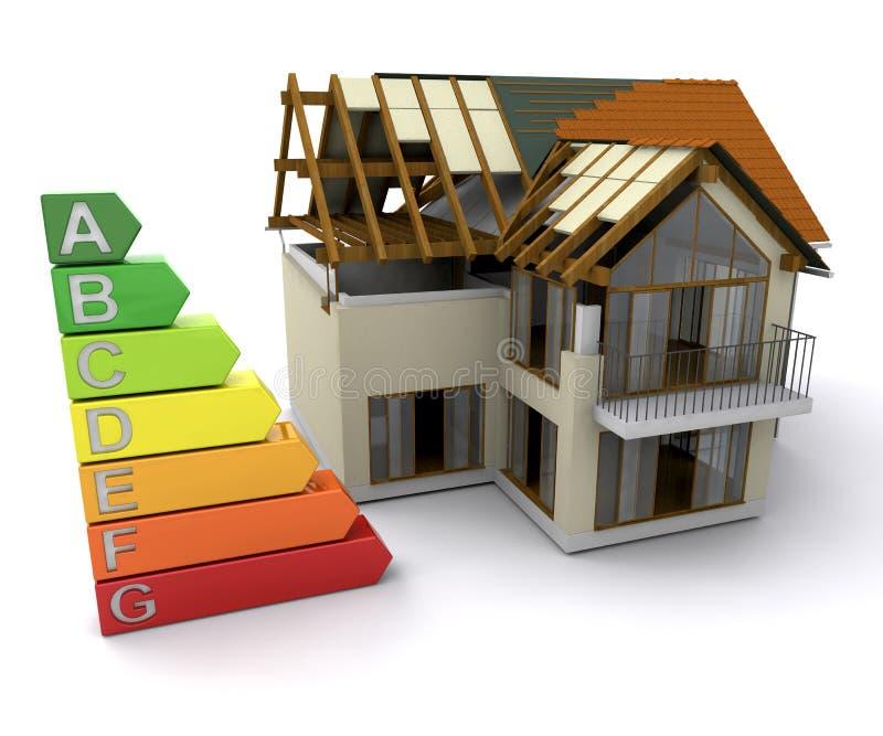 Huis met energieclassificaties royalty-vrije illustratie