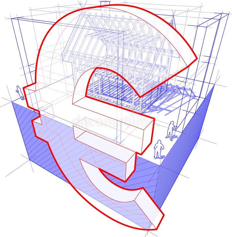 Huiskader met afmetingen en euro tekendiagram vector illustratie
