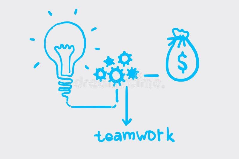 Hulpmiddelen voor geld het maken vector illustratie