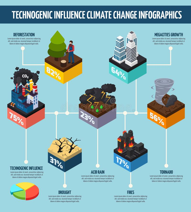 Human Activity Influence Climate Change Infographics. Human activity influence on climate change infographics on blue background with information about global royalty free illustration