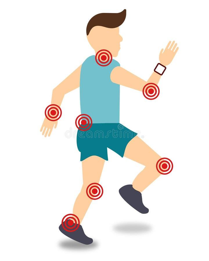 Free Human Body Pain Zones Royalty Free Stock Photo - 102576185